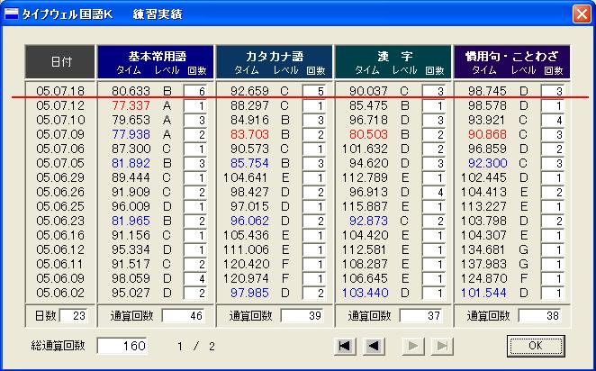 twk20050718